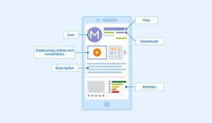مراحل بهینه سازی اپلیکیشن در اپ