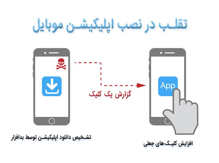 تقلب در نصب اپلیکیشن های موبایل